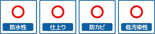 防水性〇・仕上り〇・防カビ〇・低汚染性〇